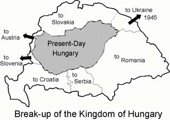The Treaty of Trianon - History of Hungary